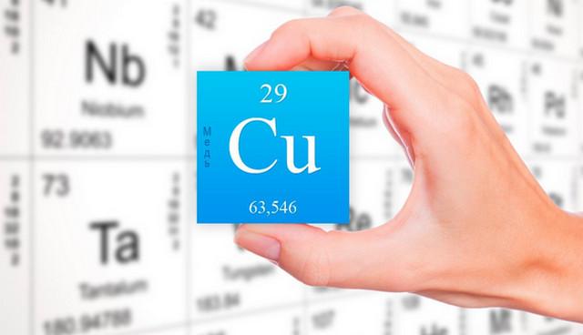Обозначение меди в таблице химических элементов