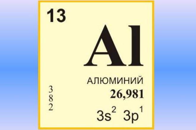 Алюминий в таблице Менделеева