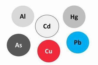 Как вывести тяжелые металлы из организма