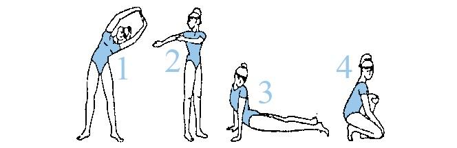 Упражнения для эффективности процедуры